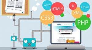 El trabajo de un desarrollador web